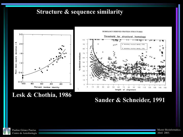 Structure & sequence similarity