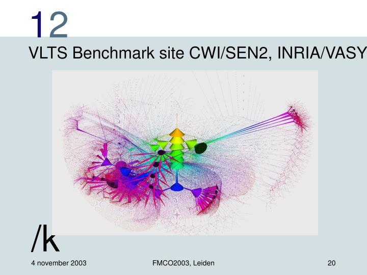 VLTS Benchmark site CWI/SEN2, INRIA/VASY