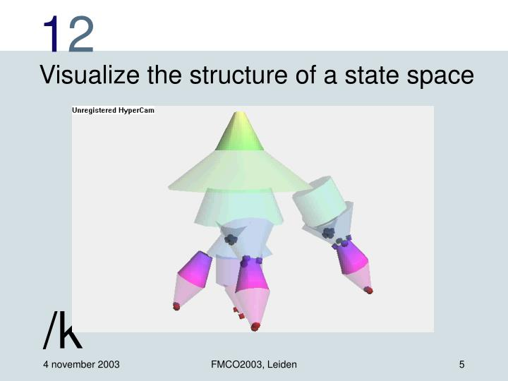 Visualize the structure of a state space
