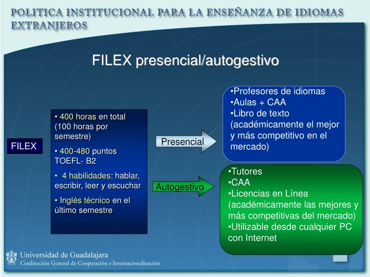 FILEX presencial/autogestivo