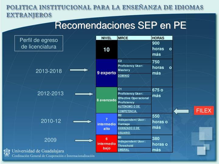 Recomendaciones SEP en PE