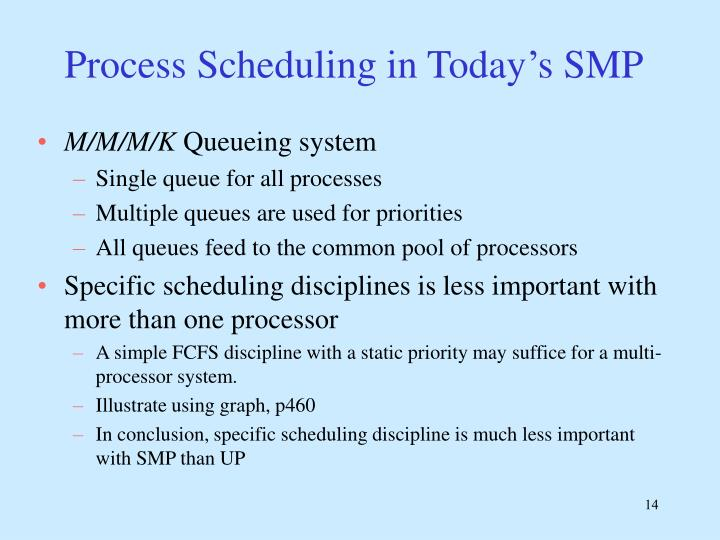Process Scheduling in Today's SMP