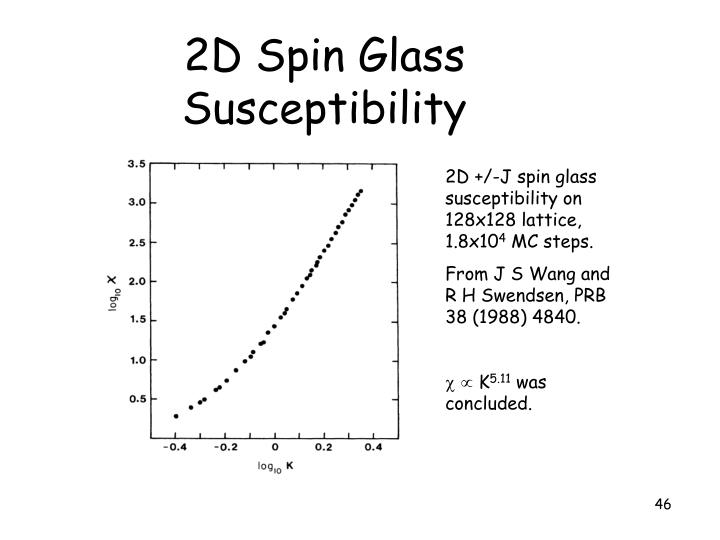 2D Spin Glass Susceptibility