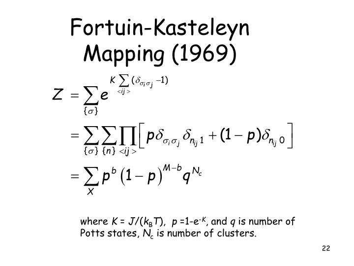 Fortuin-Kasteleyn Mapping (1969)