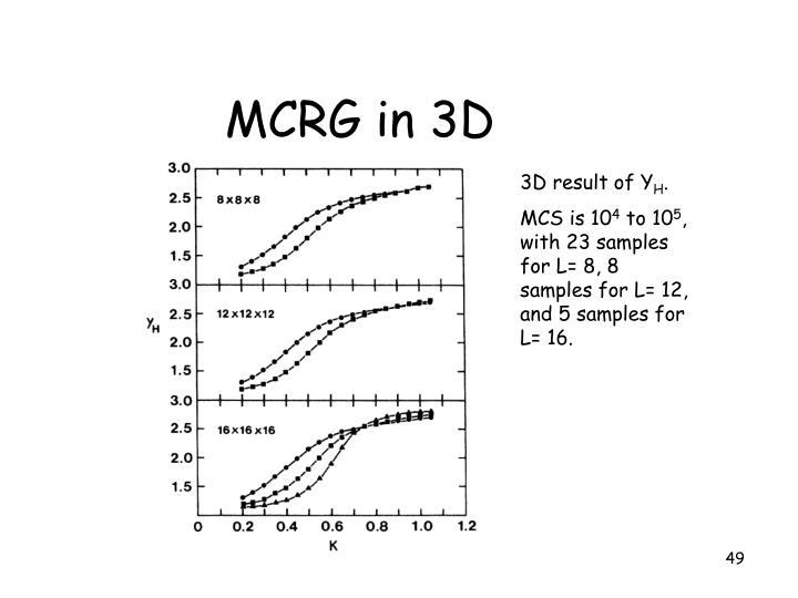 MCRG in 3D