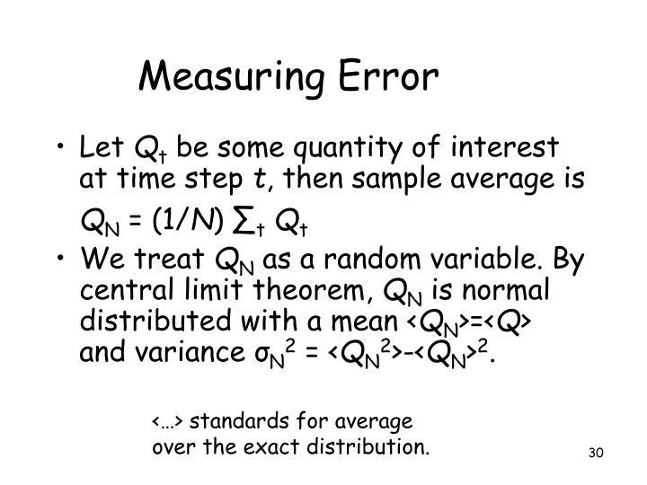 Measuring Error
