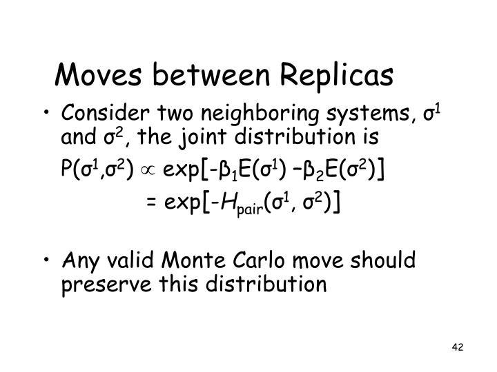 Moves between Replicas