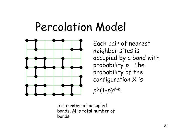 Percolation Model