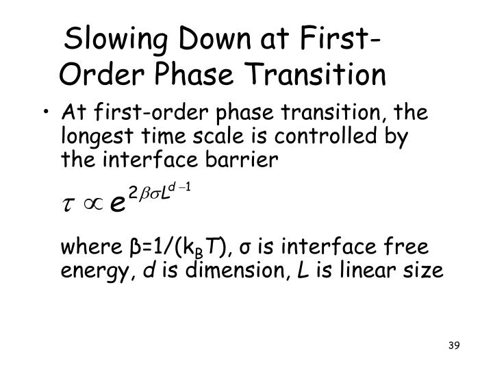 Slowing Down at First-Order Phase Transition