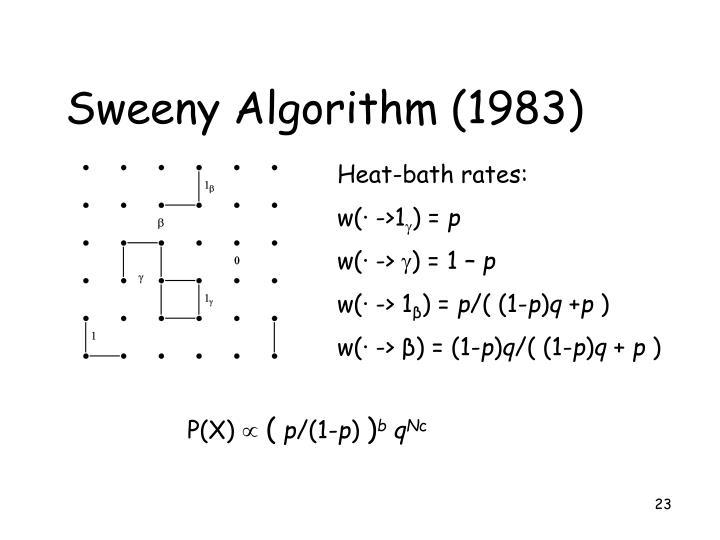 Sweeny Algorithm (1983)