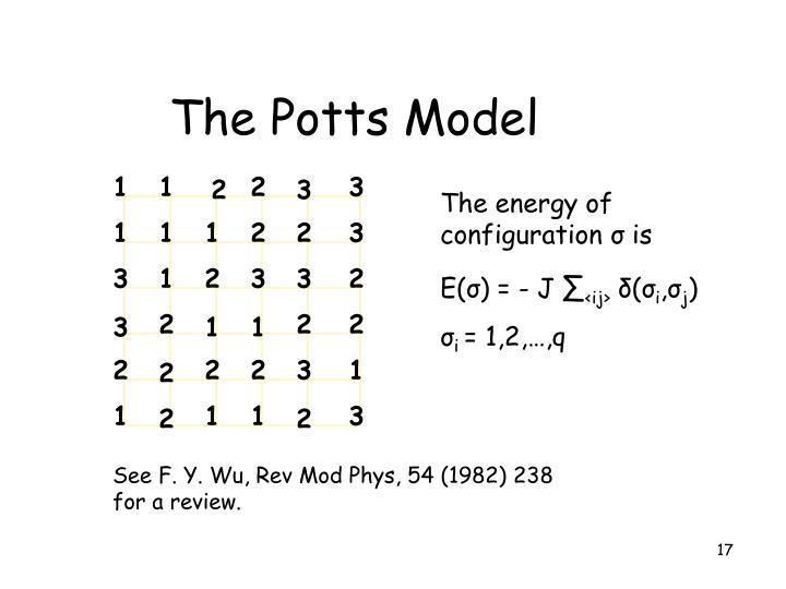 The Potts Model