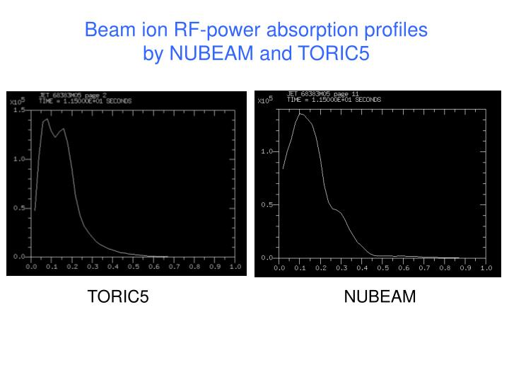 Beam ion RF-power absorption profiles by NUBEAM and TORIC5