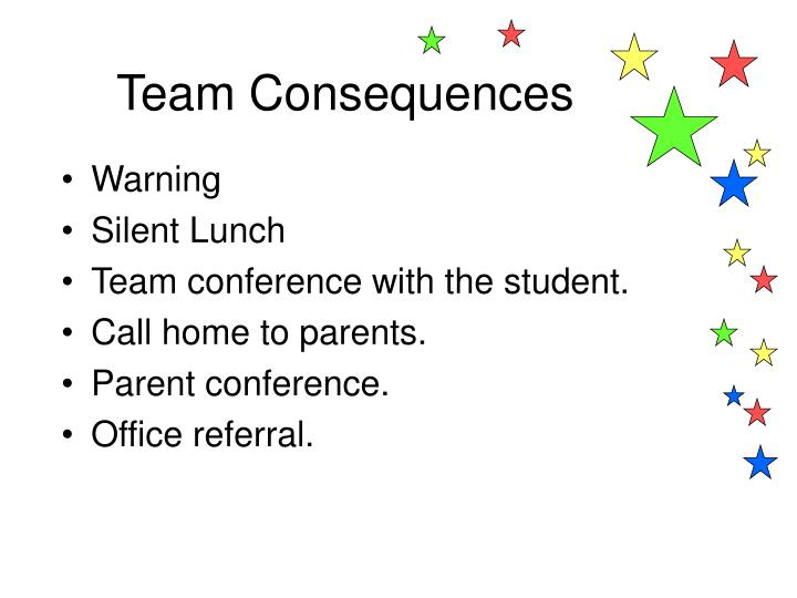 Team Consequences