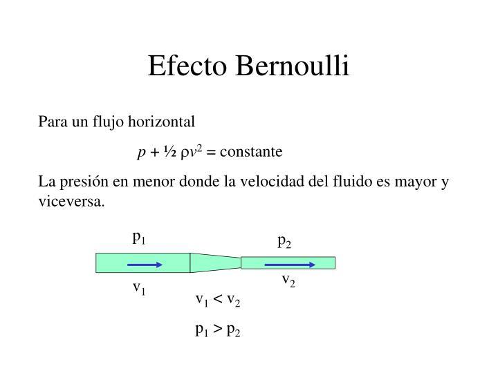 Efecto Bernoulli