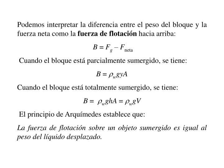 Podemos interpretar la diferencia entre el peso del bloque y la fuerza neta como la