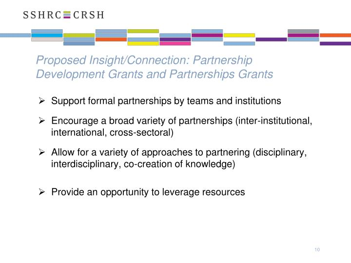 Proposed Insight/Connection: Partnership Development Grants and Partnerships Grants