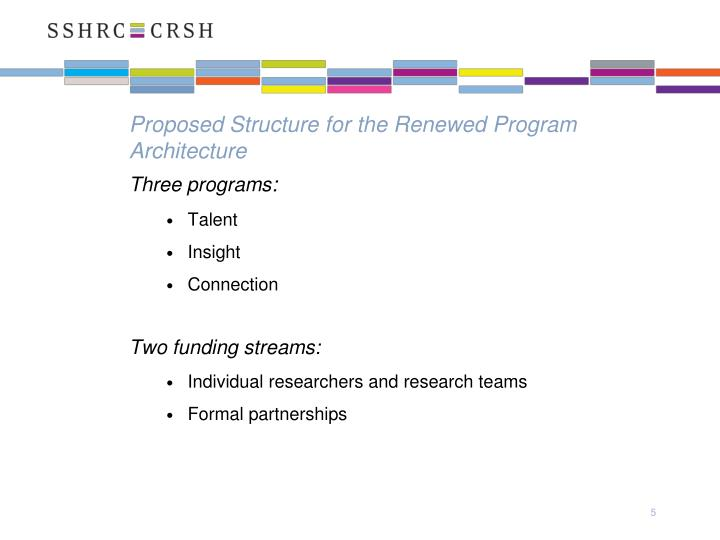 Proposed Structure for the Renewed Program Architecture