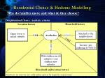 residential choice hedonic modelling11