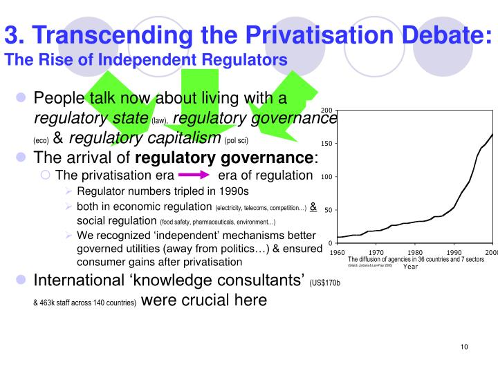3. Transcending the Privatisation Debate: