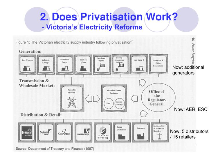 2. Does Privatisation Work?