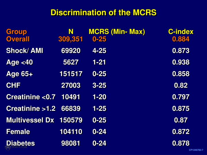 Discrimination of the MCRS