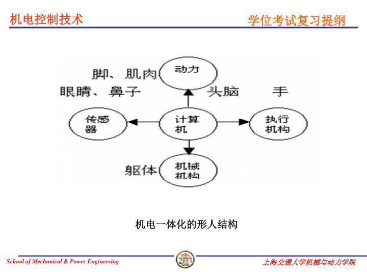 机电一体化的形人结构