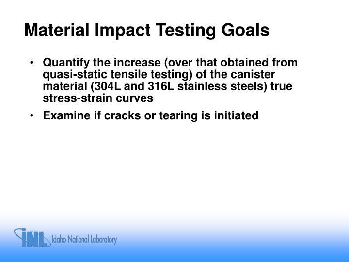 Material Impact Testing Goals