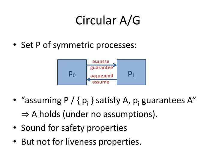 Circular A/G