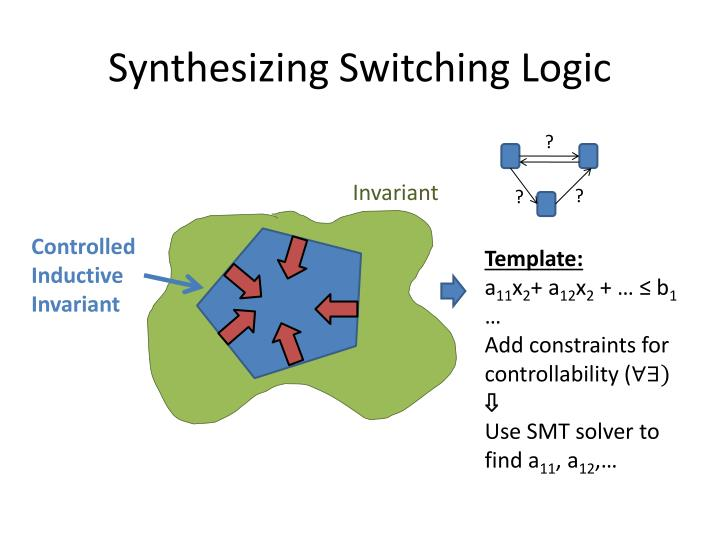 Synthesizing Switching Logic