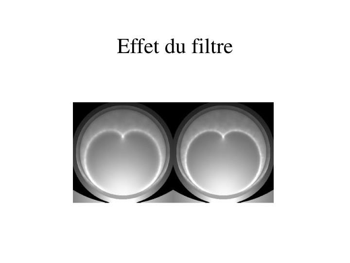 Effet du filtre