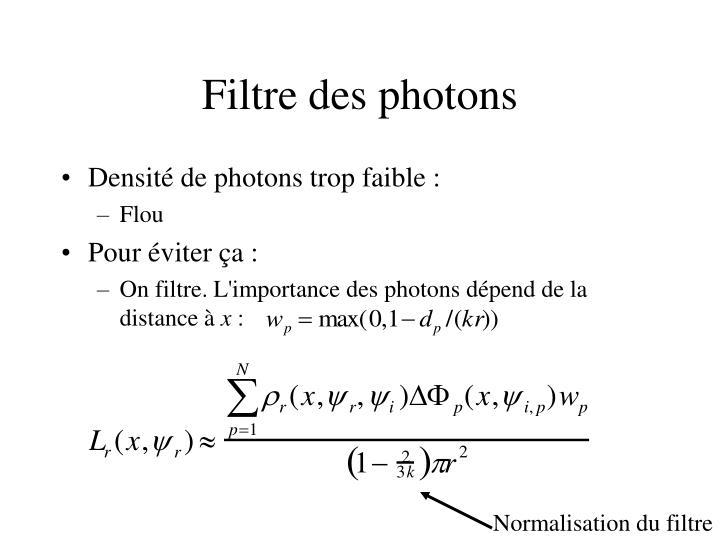 Filtre des photons