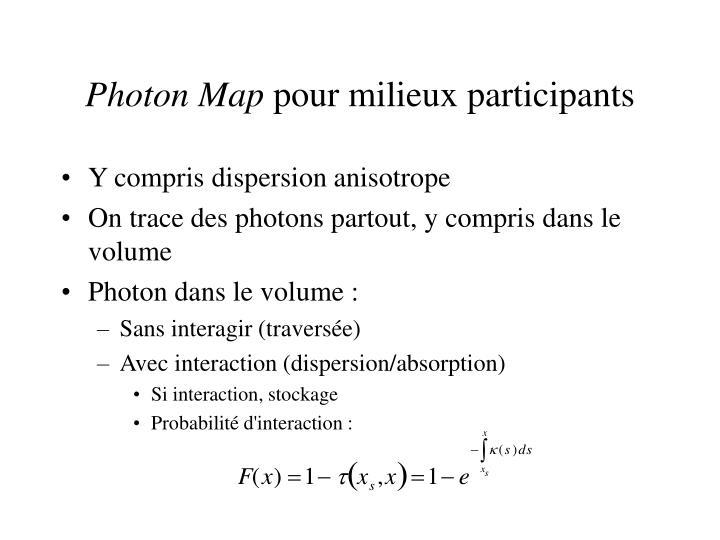 Photon Map