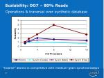 scalability oo7 80 reads