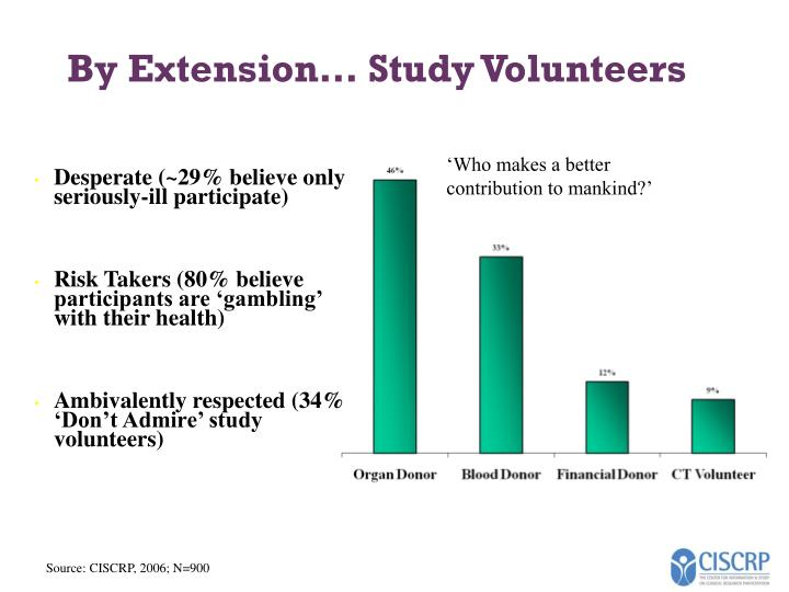 By Extension… Study Volunteers