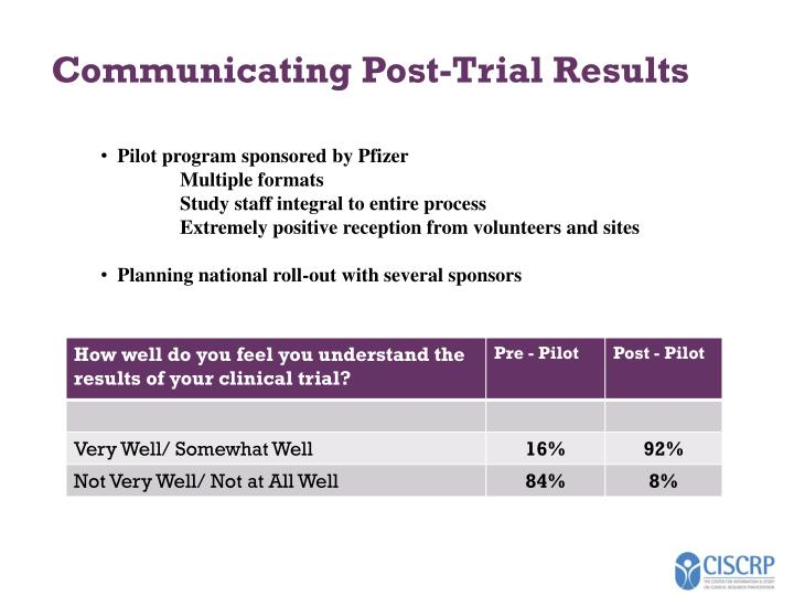 Communicating Post-Trial Results