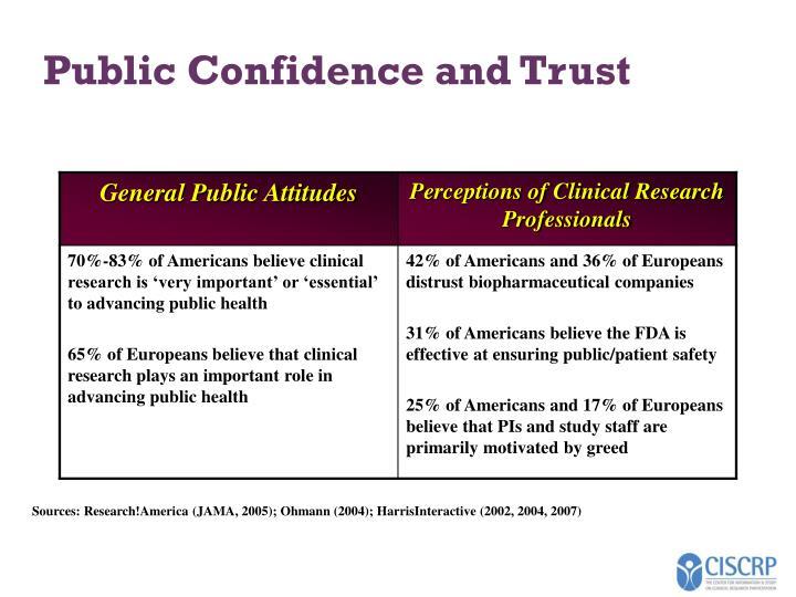 Public Confidence and Trust