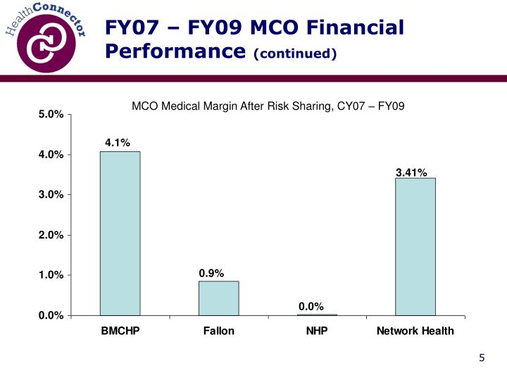 FY07 – FY09 MCO Financial Performance
