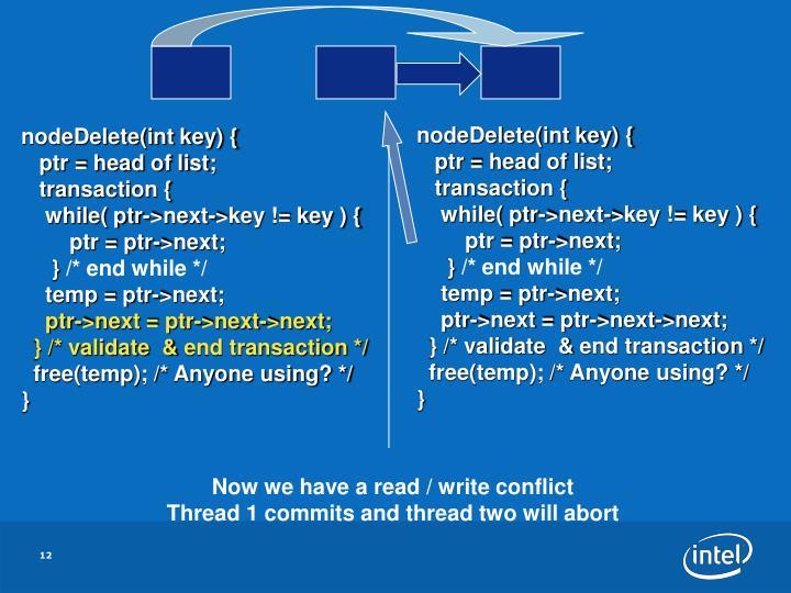 nodeDelete(int key) {