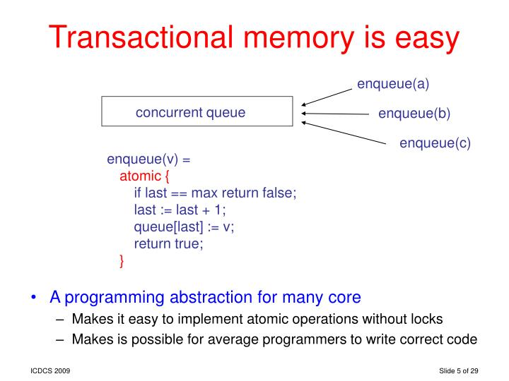 Transactional memory is easy