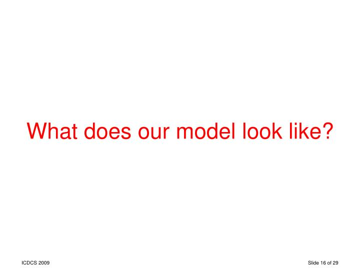 What does our model look like?