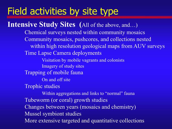 Field activities by site type