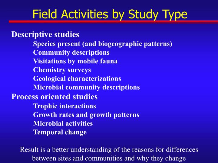 Field activities by study type