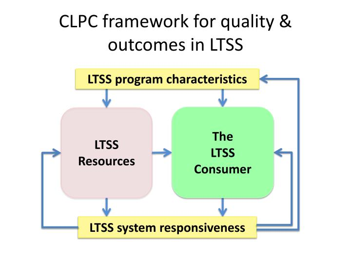 CLPC framework for quality & outcomes in LTSS
