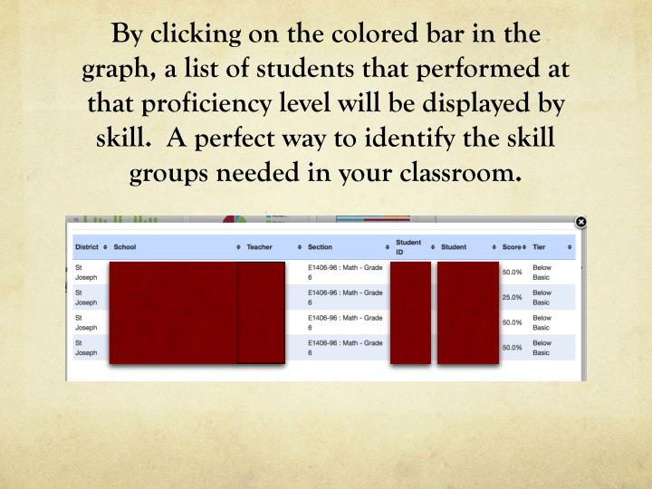By clicking on the colored bar in the graph, a list of students that performed at that proficiency level will be displayed by skill.  A perfect way to identify the skill groups needed in your classroom.