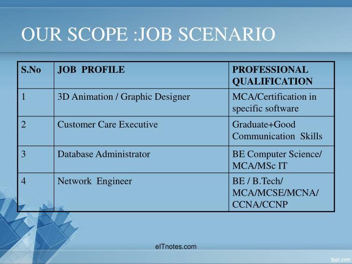 OUR SCOPE :JOB SCENARIO