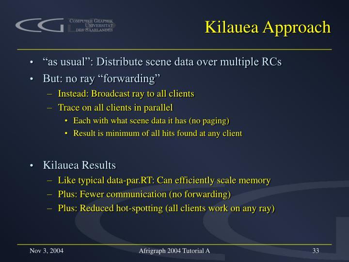 Kilauea Approach