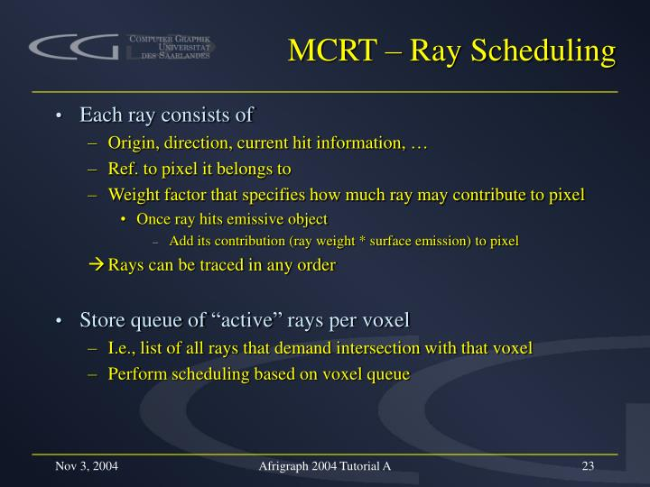 MCRT – Ray Scheduling