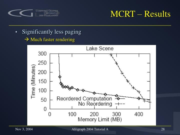 MCRT – Results