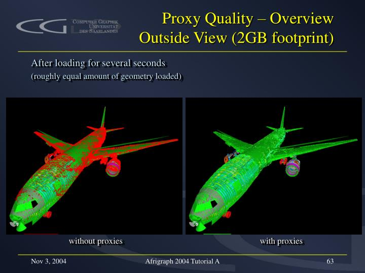 Proxy Quality – Overview