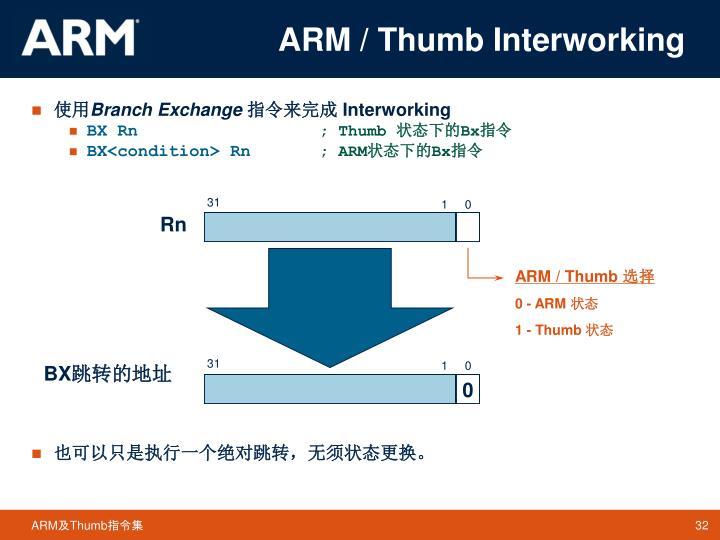 ARM / Thumb Interworking